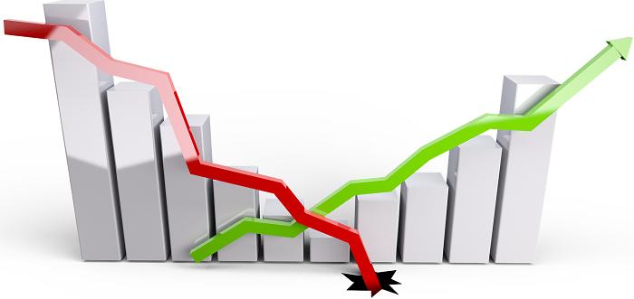 Hedžové fondy a ich výnosnosť